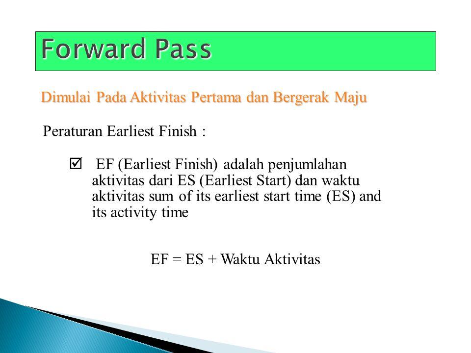 Dimulai Pada Aktivitas Pertama dan Bergerak Maju Peraturan Earliest Start:  Jika aktivitas hanya memiliki satu aktivitas perantara pendahulu maka ES = EF dari pendahulunya  Jika aktivitas mempunyai banyak aktivitas perantara pendahulu maka yang dipergunakan adalah nilai maksimum EF pada kegiatan pendahulunya ES = Max {EF dari kegiatan pendahulu}