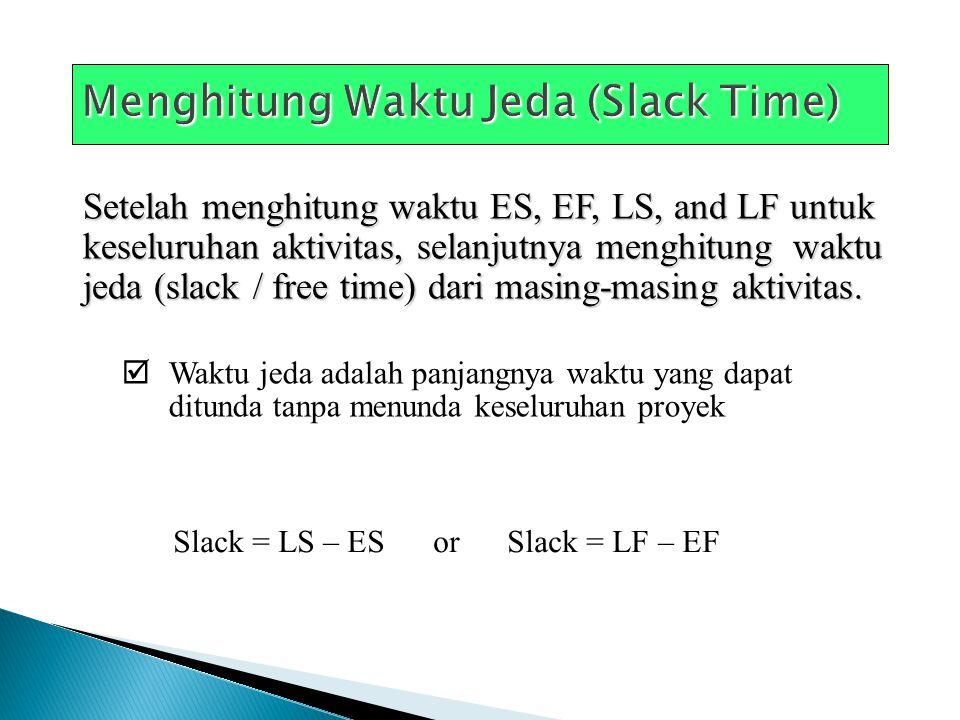E4E4 F3F3 G5G5 H2H2 481315 4 813 7 15 1013 8 48 D4D4 37 C2C2 24 B3B3 03 Start 0 0 0 A2A2 20 42 84 20 41 00