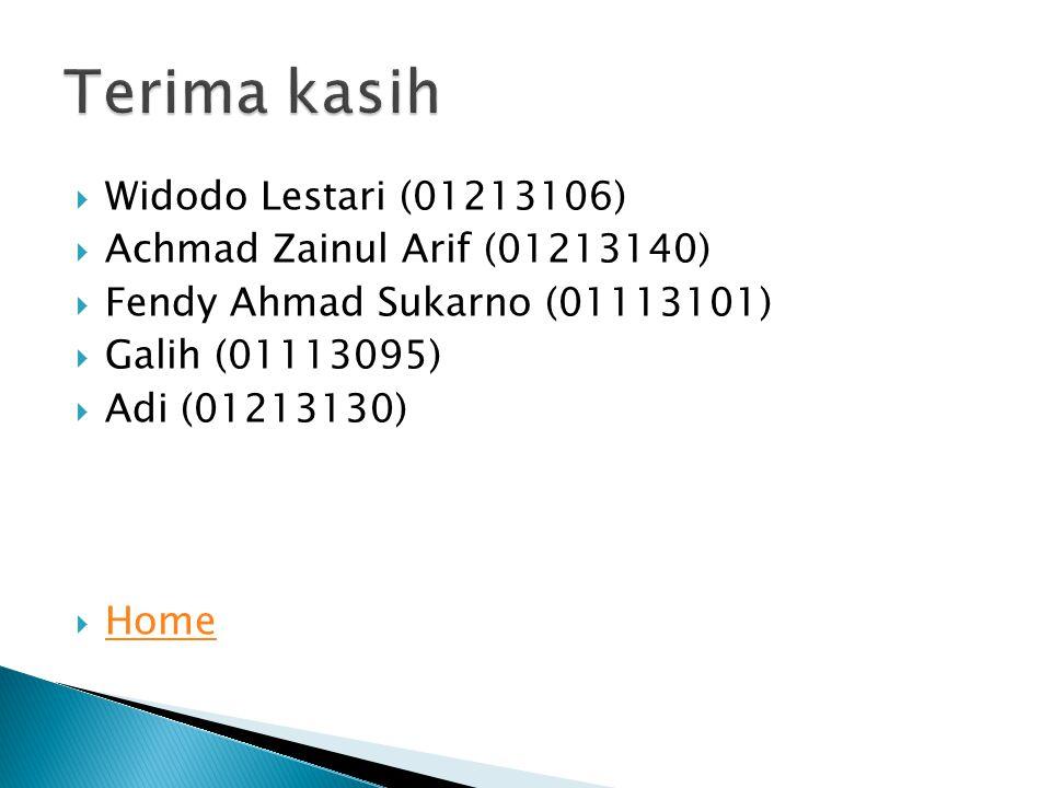  Widodo Lestari (01213106)  Achmad Zainul Arif (01213140)  Fendy Ahmad Sukarno (01113101)  Galih (01113095)  Adi (01213130)  Home Home