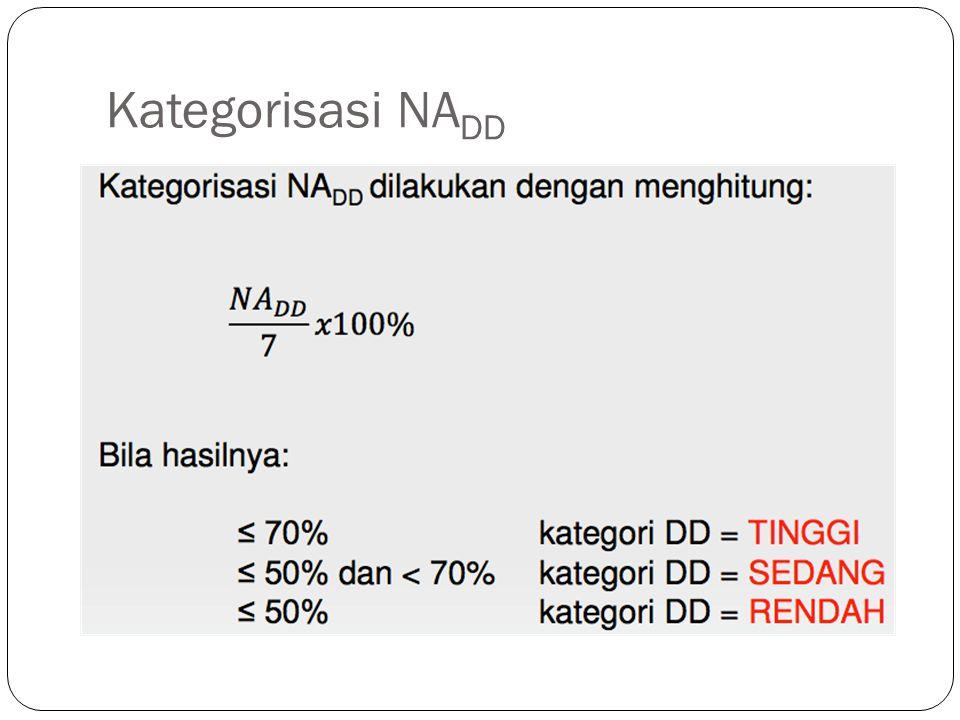 Kategorisasi NA DD