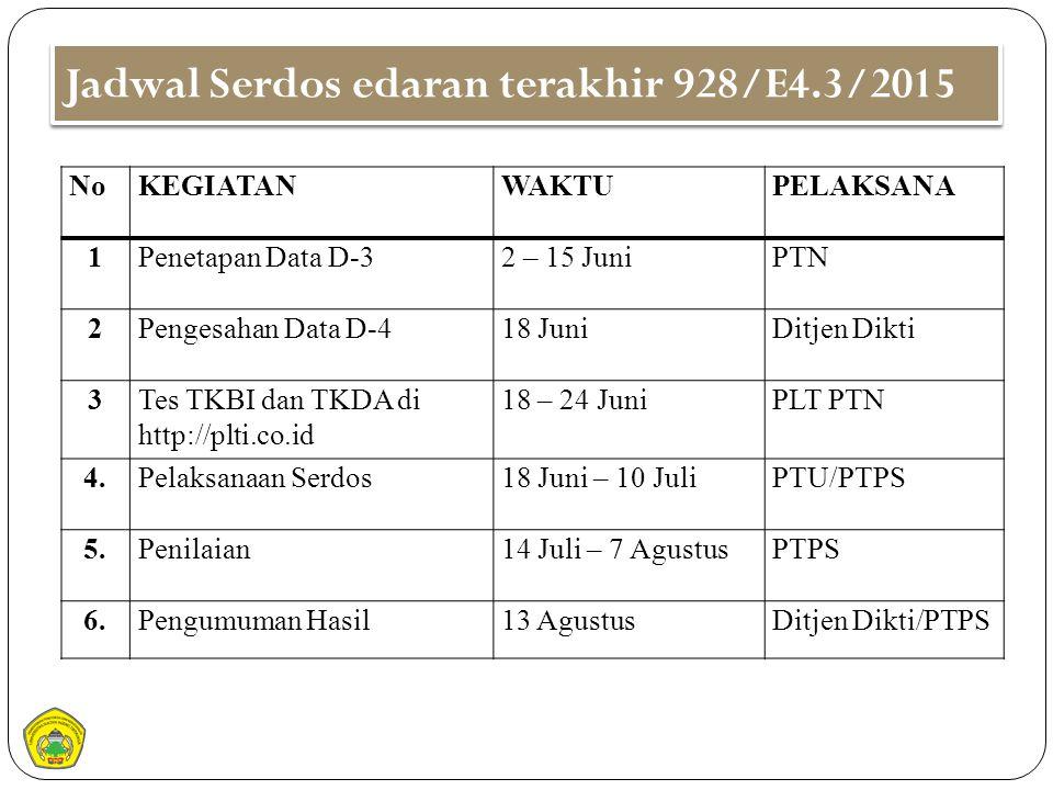 NoKEGIATANWAKTUPELAKSANA 1Penetapan Data D-32 – 15 JuniPTN 2Pengesahan Data D-418 JuniDitjen Dikti 3Tes TKBI dan TKDA di http://plti.co.id 18 – 24 Jun