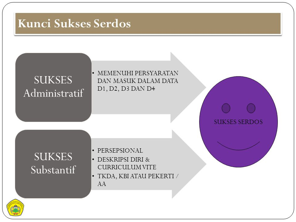 Kunci Sukses Serdos MEMENUHI PERSYARATAN DAN MASUK DALAM DATA D1, D2, D3 DAN D4 SUKSES Administratif PERSEPSIONAL DESKRIPSI DIRI & CURRICULUM VITE TKD