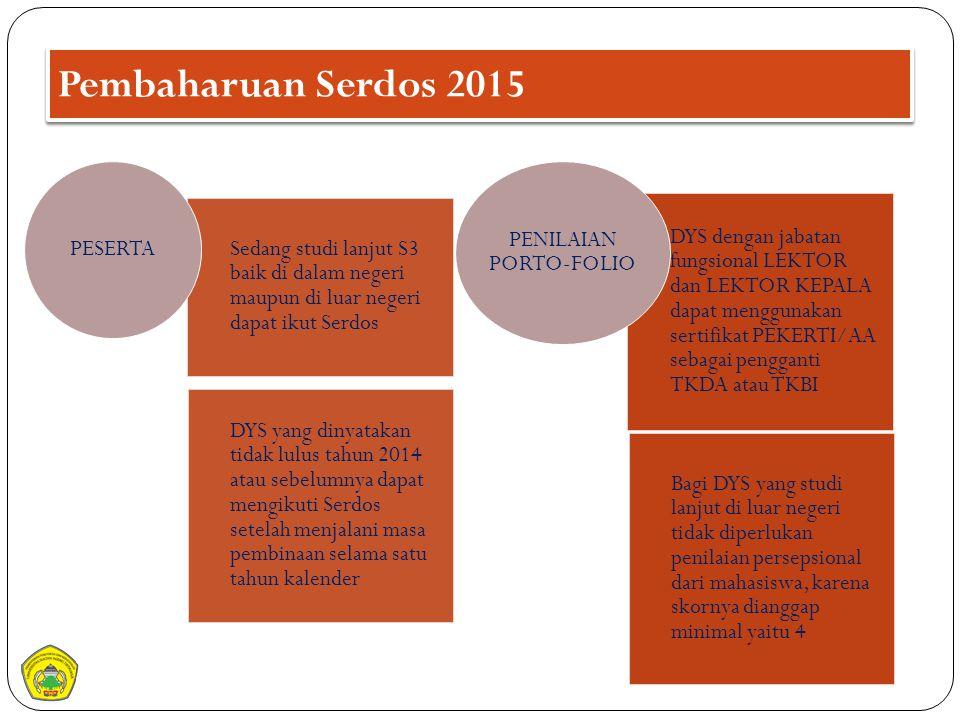 Pembaharuan Serdos 2015 Sedang studi lanjut S3 baik di dalam negeri maupun di luar negeri dapat ikut Serdos DYS yang dinyatakan tidak lulus tahun 2014