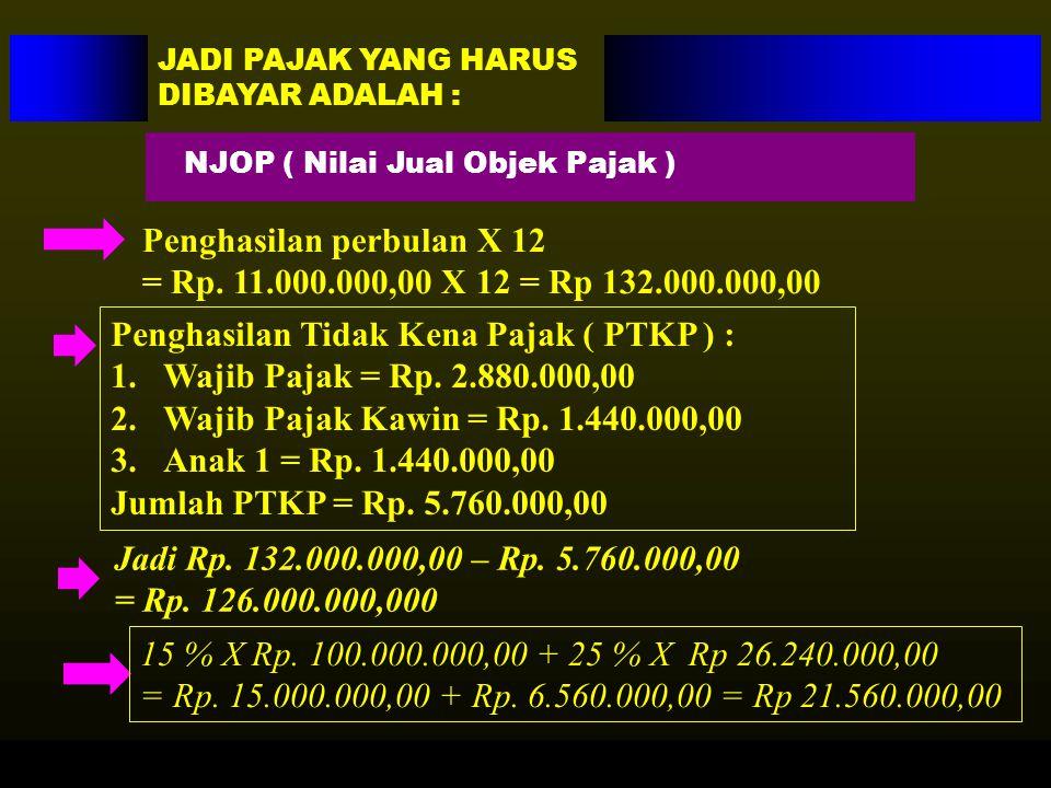 NJOP = Nilai Jual Objek Pajak NJOPTKP = NJOP Tidak Kena Pajak Yang menjadi Dasar Pembayaran Pajak : NJOP