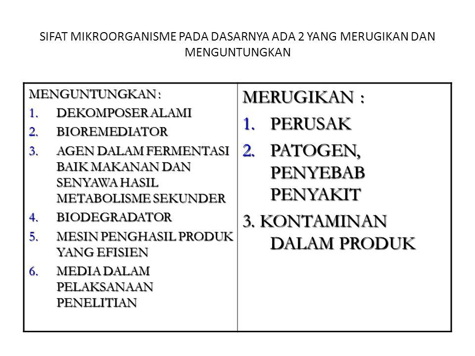 SIFAT MIKROORGANISME PADA DASARNYA ADA 2 YANG MERUGIKAN DAN MENGUNTUNGKAN MENGUNTUNGKAN : 1.DEKOMPOSER ALAMI 2.BIOREMEDIATOR 3.AGEN DALAM FERMENTASI B