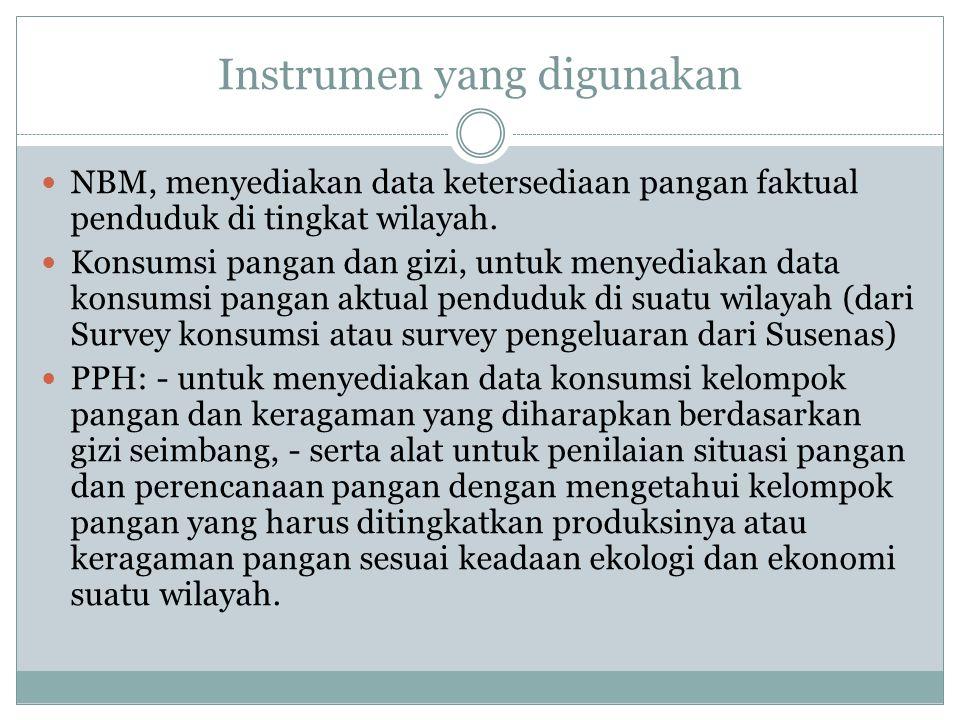 Instrumen yang digunakan NBM, menyediakan data ketersediaan pangan faktual penduduk di tingkat wilayah. Konsumsi pangan dan gizi, untuk menyediakan da