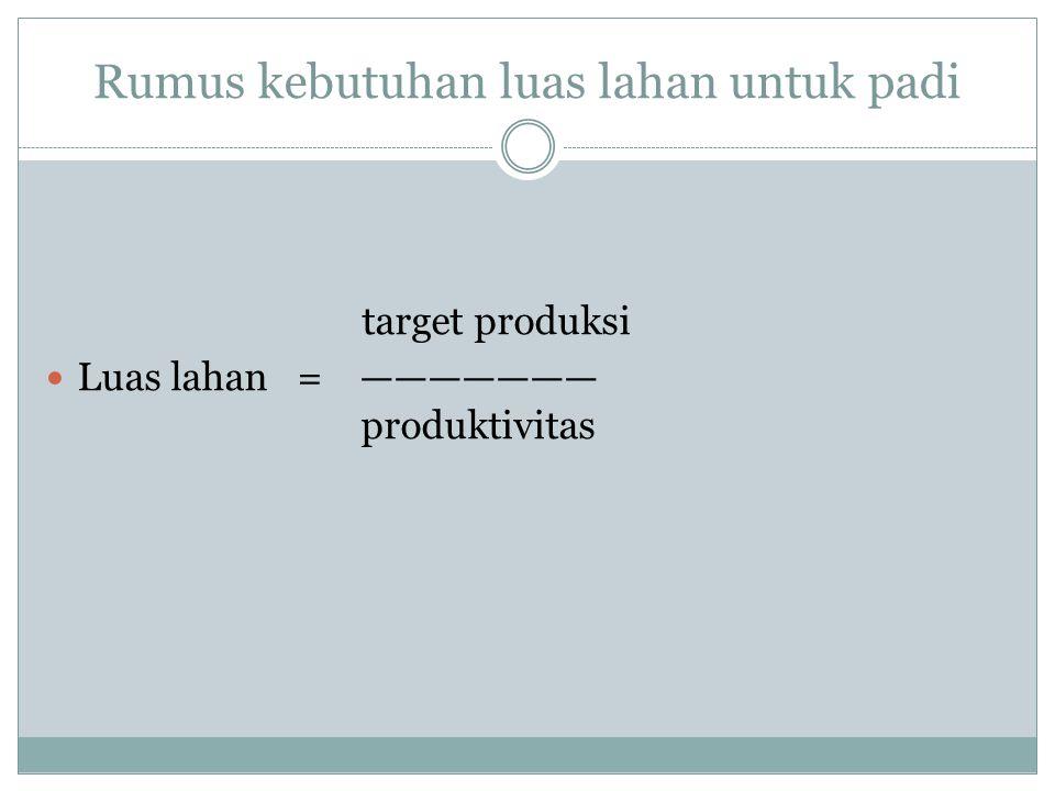 Rumus kebutuhan luas lahan untuk padi target produksi Luas lahan = ——————— produktivitas