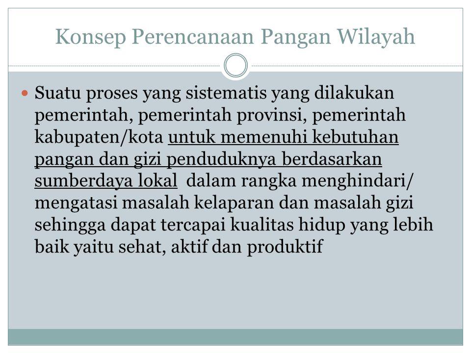 Konsep Perencanaan Pangan Wilayah Suatu proses yang sistematis yang dilakukan pemerintah, pemerintah provinsi, pemerintah kabupaten/kota untuk memenuh