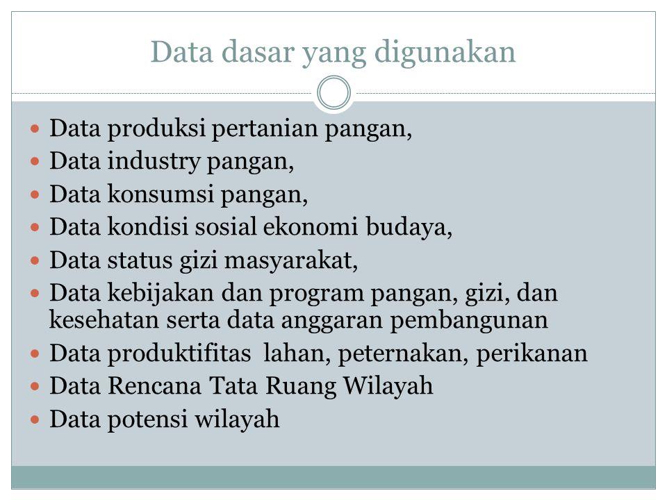Data dasar yang digunakan Data produksi pertanian pangan, Data industry pangan, Data konsumsi pangan, Data kondisi sosial ekonomi budaya, Data status