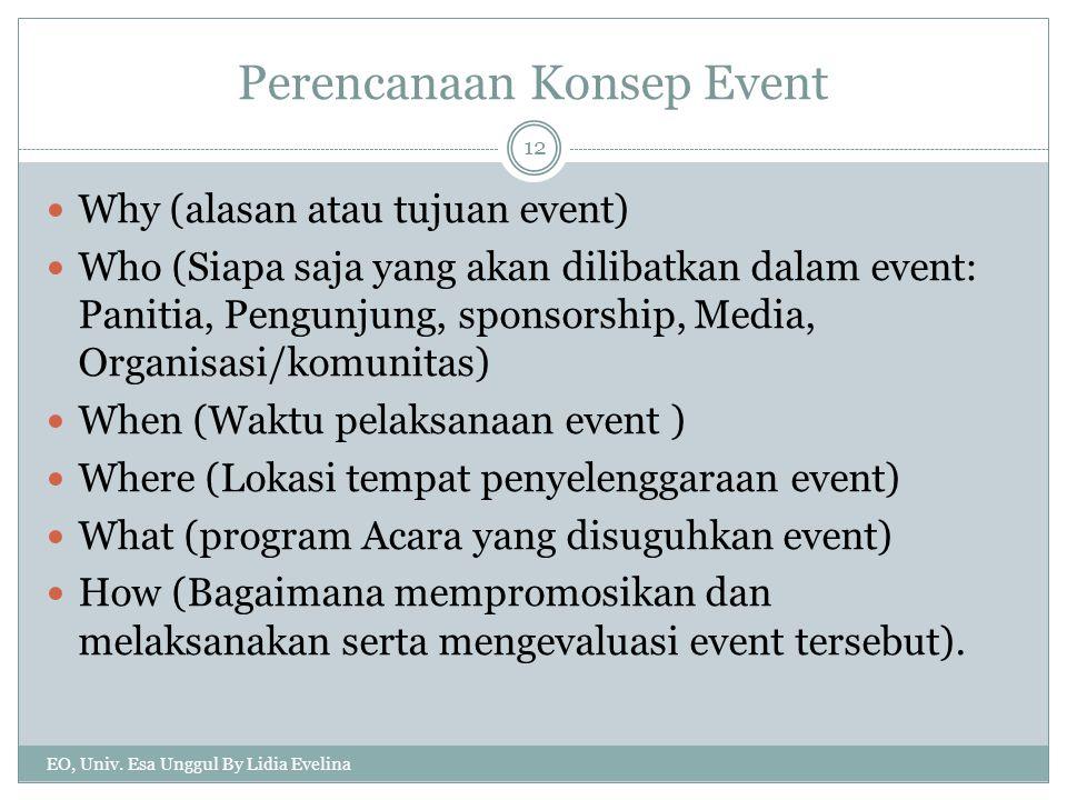 Perencanaan Konsep Event Why (alasan atau tujuan event) Who (Siapa saja yang akan dilibatkan dalam event: Panitia, Pengunjung, sponsorship, Media, Organisasi/komunitas) When (Waktu pelaksanaan event ) Where (Lokasi tempat penyelenggaraan event) What (program Acara yang disuguhkan event) How (Bagaimana mempromosikan dan melaksanakan serta mengevaluasi event tersebut).