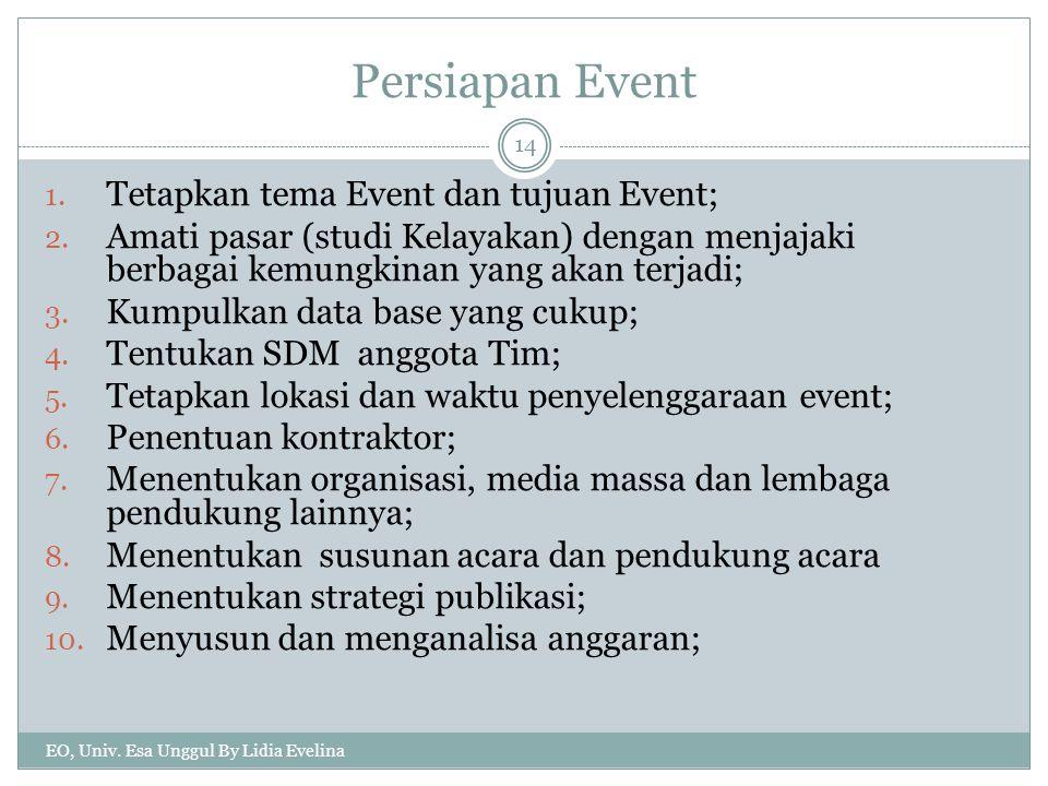 Persiapan Event 1. Tetapkan tema Event dan tujuan Event; 2. Amati pasar (studi Kelayakan) dengan menjajaki berbagai kemungkinan yang akan terjadi; 3.