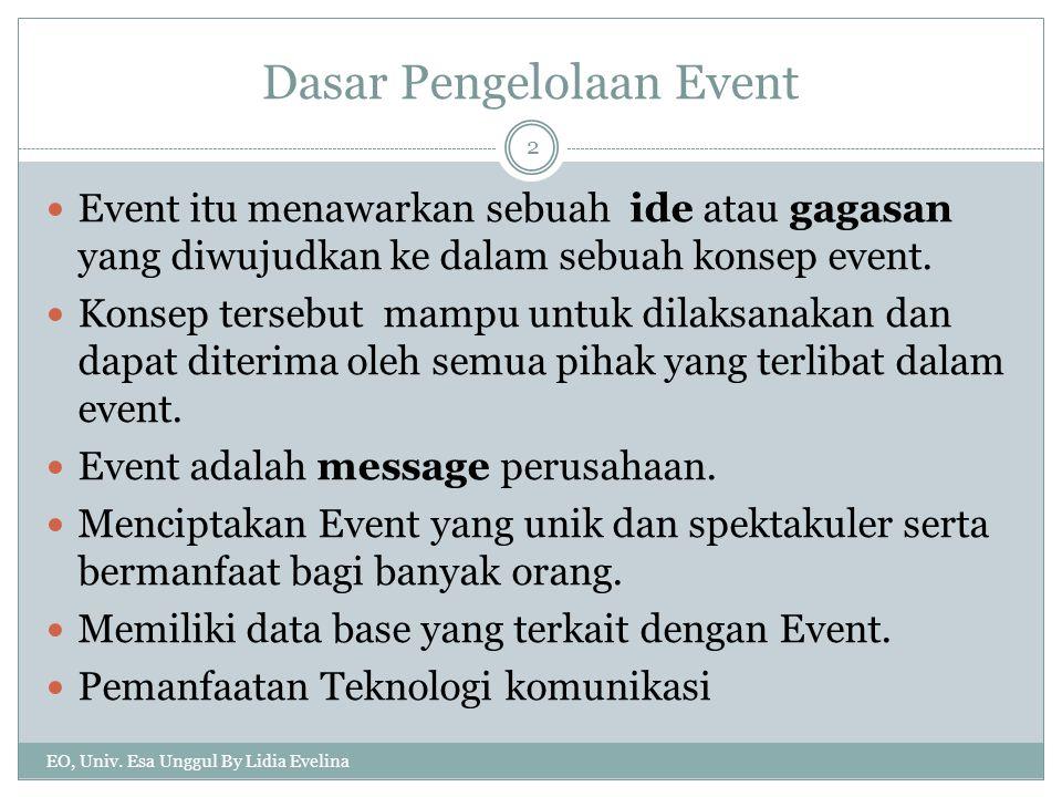 Dasar Pengelolaan Event EO, Univ. Esa Unggul By Lidia Evelina 2 Event itu menawarkan sebuah ide atau gagasan yang diwujudkan ke dalam sebuah konsep ev