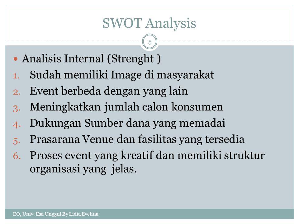 SWOT Analysis Analisis Internal (Strenght ) 1. Sudah memiliki Image di masyarakat 2. Event berbeda dengan yang lain 3. Meningkatkan jumlah calon konsu