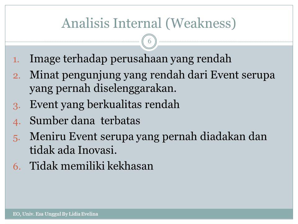 Analisis Internal (Weakness) 1. Image terhadap perusahaan yang rendah 2. Minat pengunjung yang rendah dari Event serupa yang pernah diselenggarakan. 3