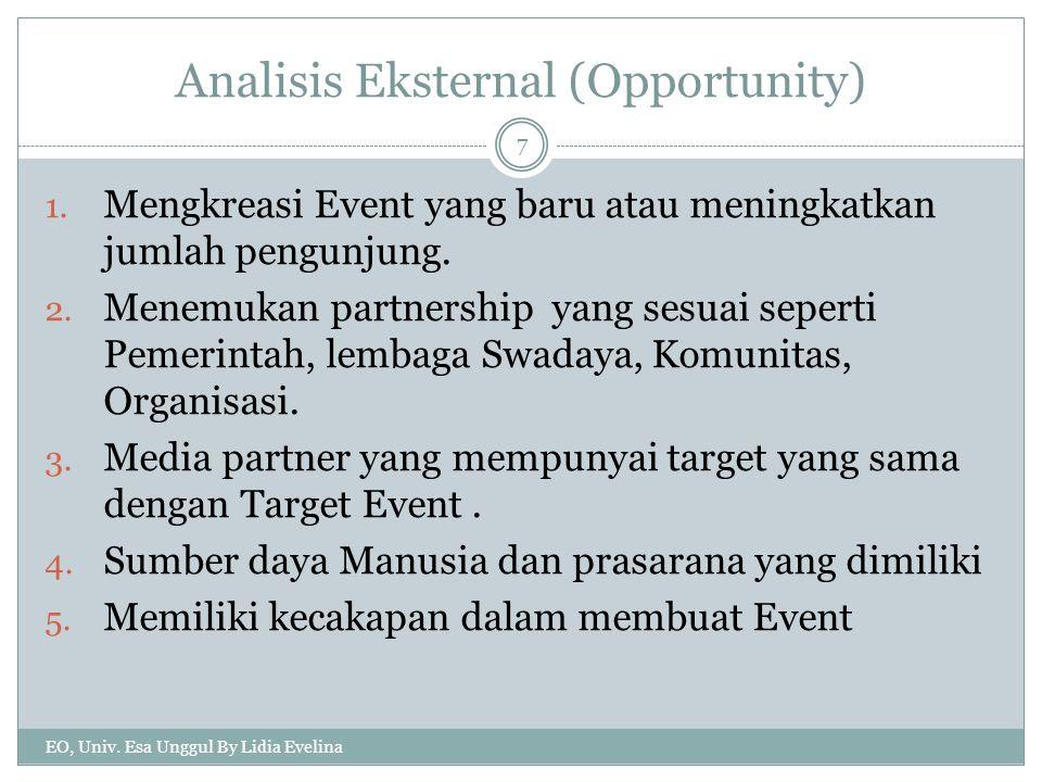 Analisis Eksternal (Opportunity) 1. Mengkreasi Event yang baru atau meningkatkan jumlah pengunjung. 2. Menemukan partnership yang sesuai seperti Pemer