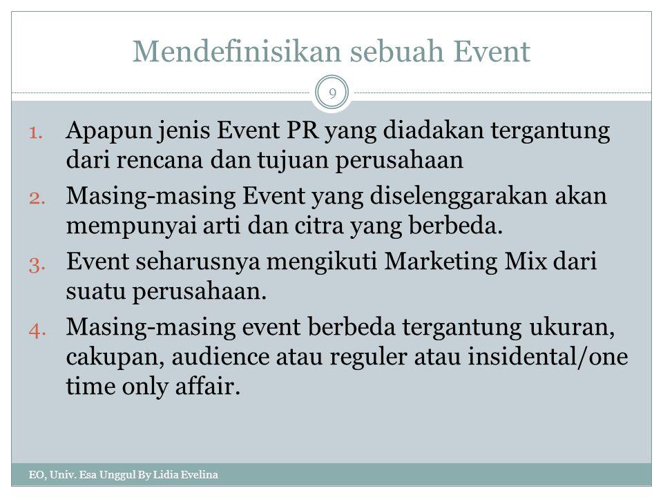 Mendefinisikan sebuah Event 1. Apapun jenis Event PR yang diadakan tergantung dari rencana dan tujuan perusahaan 2. Masing-masing Event yang diselengg
