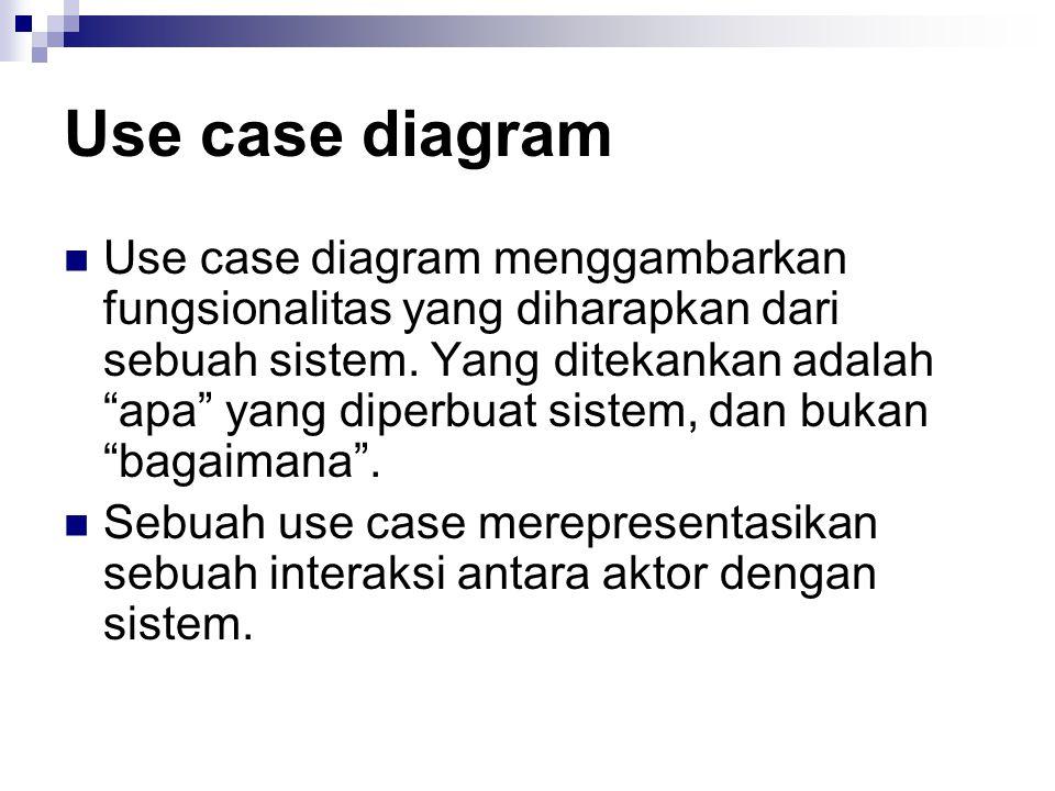 """Use case diagram Use case diagram menggambarkan fungsionalitas yang diharapkan dari sebuah sistem. Yang ditekankan adalah """"apa"""" yang diperbuat sistem,"""