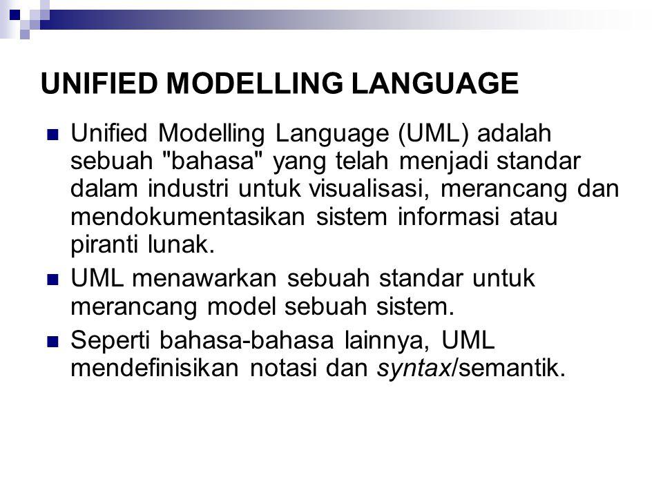 UNIFIED MODELLING LANGUAGE Unified Modelling Language (UML) adalah sebuah