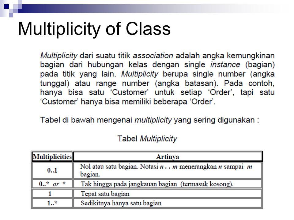 Multiplicity of Class