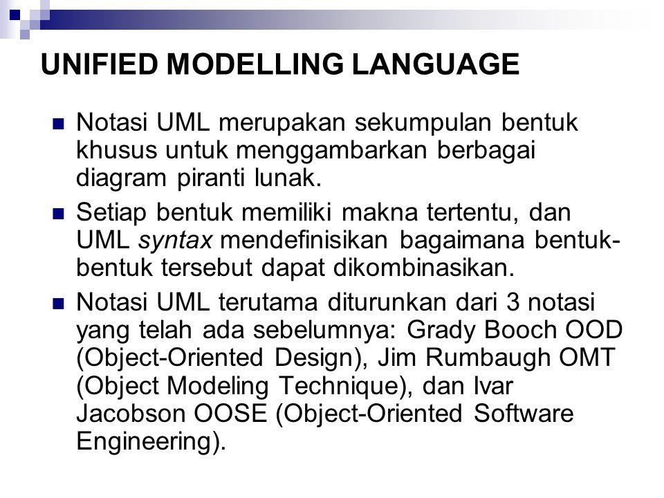 UNIFIED MODELLING LANGUAGE Notasi UML merupakan sekumpulan bentuk khusus untuk menggambarkan berbagai diagram piranti lunak. Setiap bentuk memiliki ma