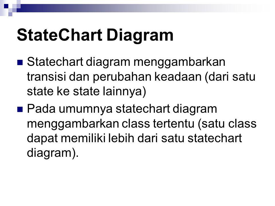 StateChart Diagram Statechart diagram menggambarkan transisi dan perubahan keadaan (dari satu state ke state lainnya) Pada umumnya statechart diagram