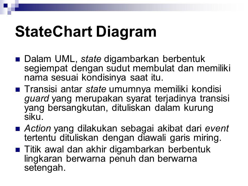 StateChart Diagram Dalam UML, state digambarkan berbentuk segiempat dengan sudut membulat dan memiliki nama sesuai kondisinya saat itu. Transisi antar