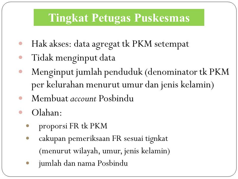 Hak akses: data agregat tk PKM setempat Tidak menginput data Menginput jumlah penduduk (denominator tk PKM per kelurahan menurut umur dan jenis kelamin) Membuat account Posbindu Olahan: proporsi FR tk PKM cakupan pemeriksaan FR sesuai tignkat (menurut wilayah, umur, jenis kelamin) jumlah dan nama Posbindu Tingkat Petugas Puskesmas