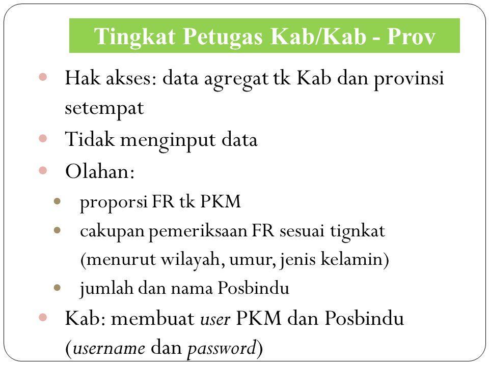 Hak akses: data agregat tk Kab dan provinsi setempat Tidak menginput data Olahan: proporsi FR tk PKM cakupan pemeriksaan FR sesuai tignkat (menurut wilayah, umur, jenis kelamin) jumlah dan nama Posbindu Kab: membuat user PKM dan Posbindu (username dan password) Tingkat Petugas Kab/Kab - Prov