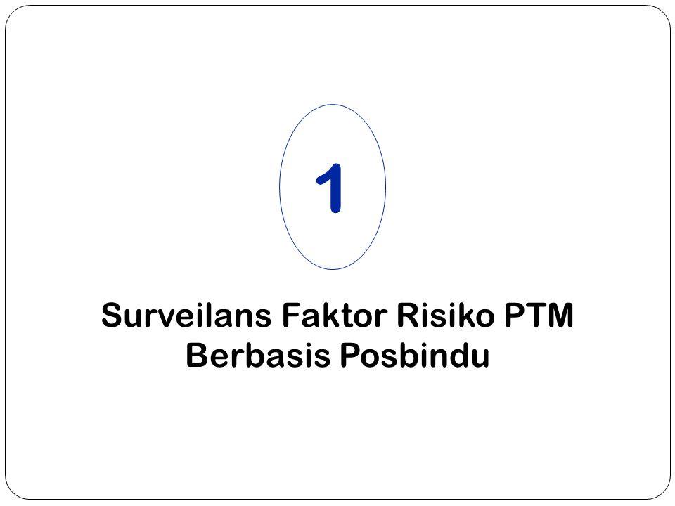 Surveilans Faktor Risiko PTM Berbasis Posbindu 1