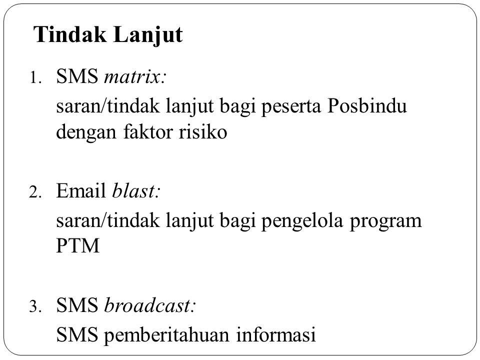 Tindak Lanjut 1.SMS matrix: saran/tindak lanjut bagi peserta Posbindu dengan faktor risiko 2.