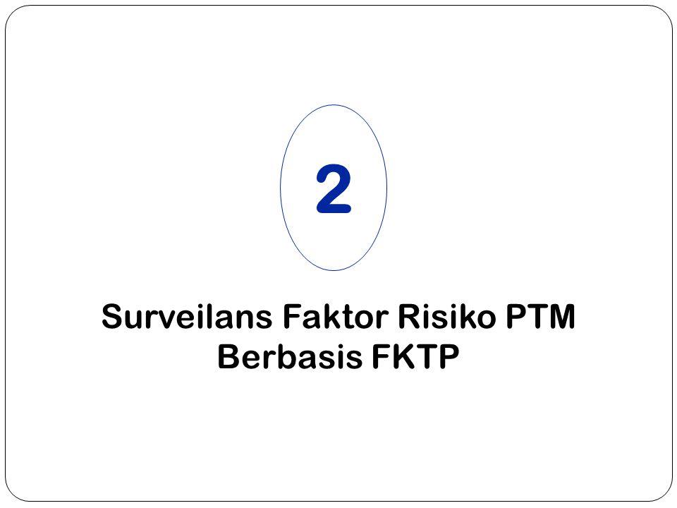 Surveilans Faktor Risiko PTM Berbasis FKTP 2