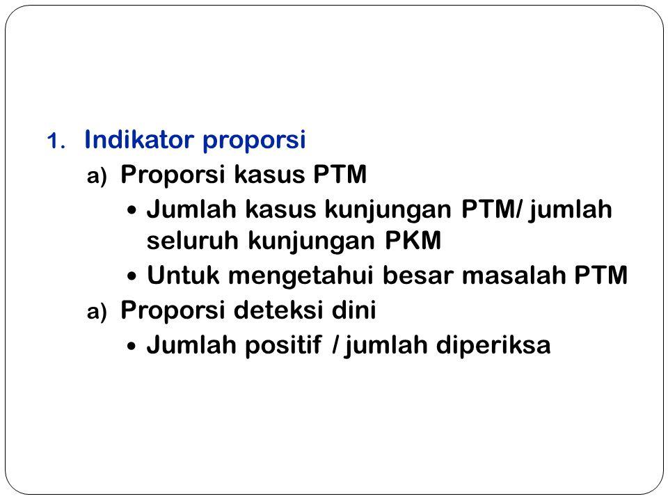 1. Indikator proporsi a) Proporsi kasus PTM Jumlah kasus kunjungan PTM/ jumlah seluruh kunjungan PKM Untuk mengetahui besar masalah PTM a) Proporsi de