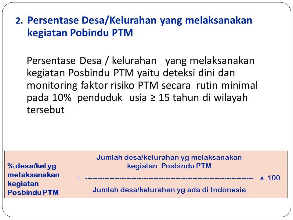 2. Persentase Desa/Kelurahan yang melaksanakan kegiatan Pobindu PTM Persentase Desa / kelurahan yang melaksanakan kegiatan Posbindu PTM yaitu deteksi