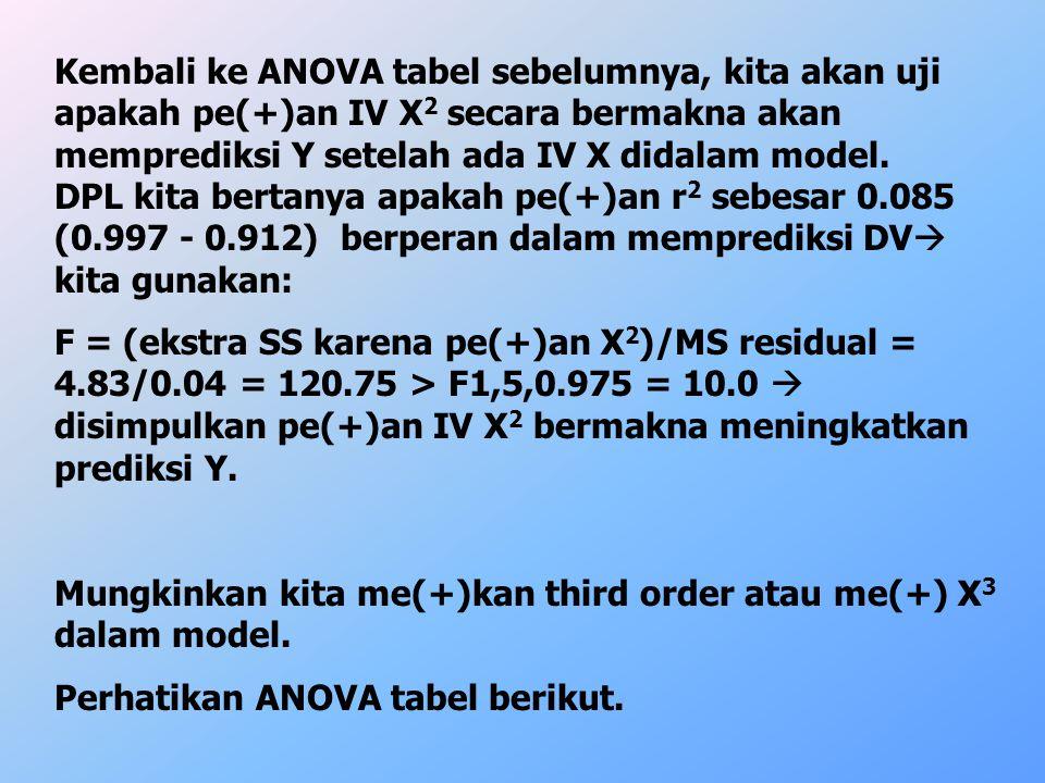 Kembali ke ANOVA tabel sebelumnya, kita akan uji apakah pe(+)an IV X 2 secara bermakna akan memprediksi Y setelah ada IV X didalam model. DPL kita ber