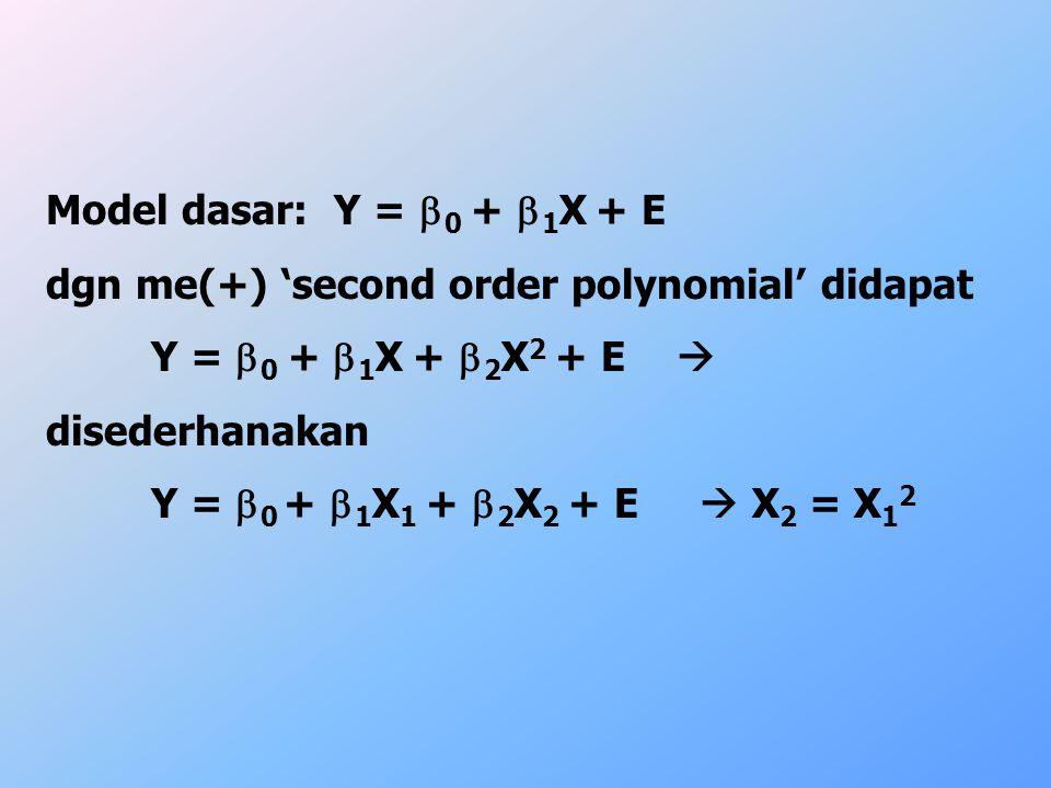 Dari data yang ada dan ANOVA tabel diperoleh: Y = 1.13 – 0.41X + 0.17X 2 dan nilai r 2 = 0.997 Perhatikan bila dalam model hanya ada X saja.