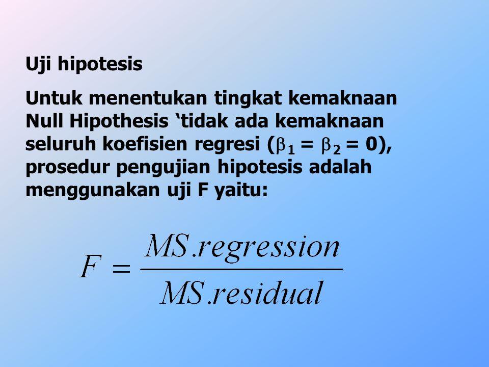 Uji hipotesis Untuk menentukan tingkat kemaknaan Null Hipothesis 'tidak ada kemaknaan seluruh koefisien regresi (  1 =  2 = 0), prosedur pengujian h