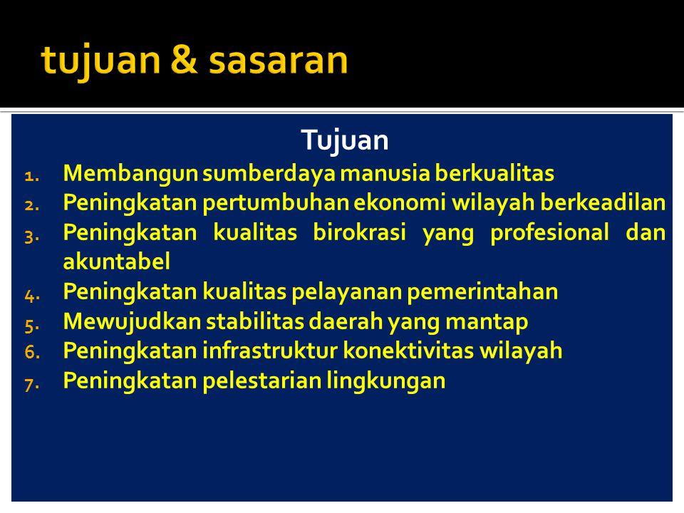 Tujuan 1. Membangun sumberdaya manusia berkualitas 2. Peningkatan pertumbuhan ekonomi wilayah berkeadilan 3. Peningkatan kualitas birokrasi yang profe