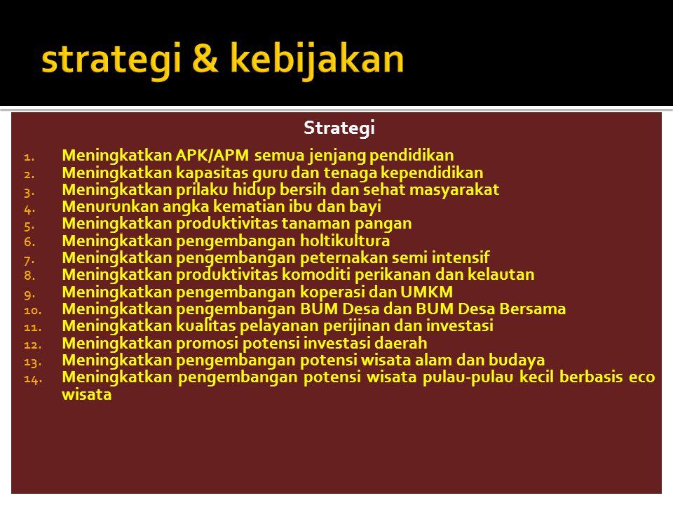 Strategi 1. Meningkatkan APK/APM semua jenjang pendidikan 2. Meningkatkan kapasitas guru dan tenaga kependidikan 3. Meningkatkan prilaku hidup bersih