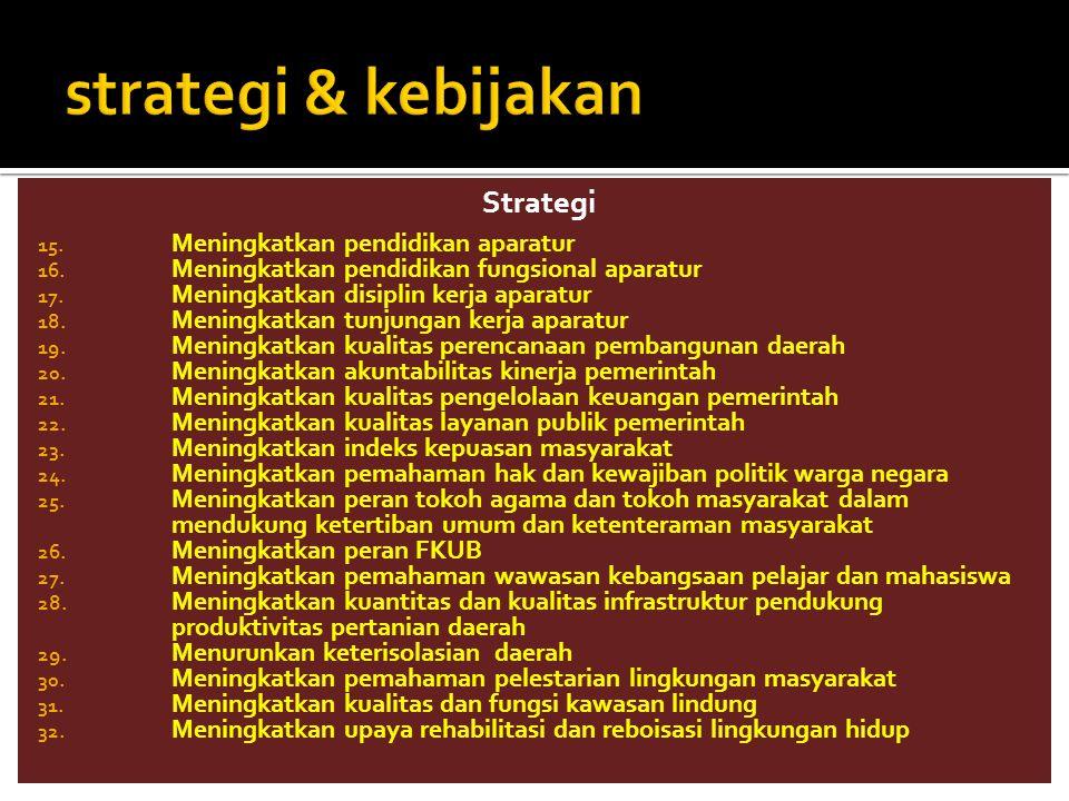Strategi 15. Meningkatkan pendidikan aparatur 16. Meningkatkan pendidikan fungsional aparatur 17. Meningkatkan disiplin kerja aparatur 18. Meningkatka