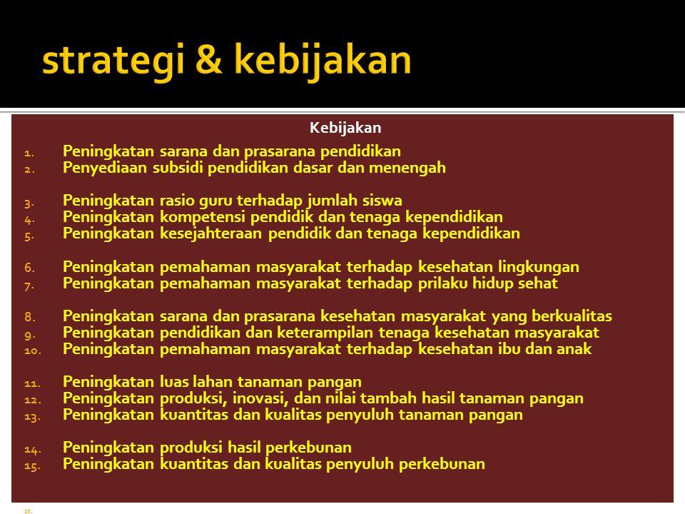 Kebijakan 1. Peningkatan sarana dan prasarana pendidikan 2. Penyediaan subsidi pendidikan dasar dan menengah 3. Peningkatan rasio guru terhadap jumlah