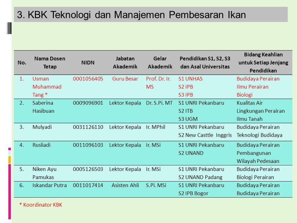 3. KBK Teknologi dan Manajemen Pembesaran Ikan * Koordinator KBK No. Nama Dosen Tetap NIDN Jabatan Akademik Gelar Akademik Pendidikan S1, S2, S3 dan A