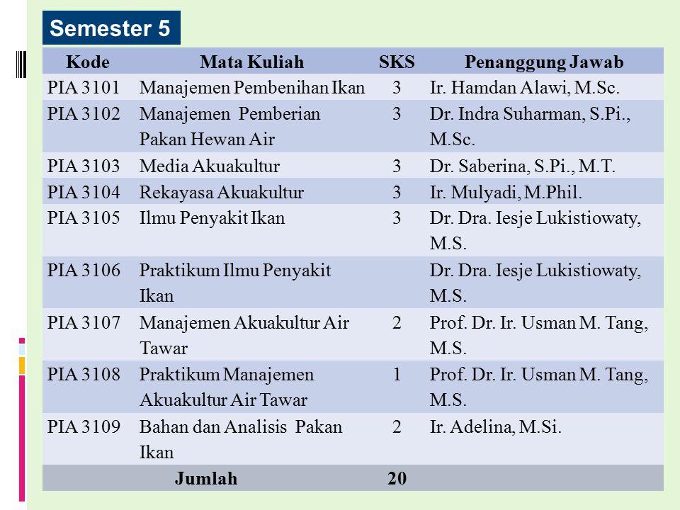 Semester 5 KodeMata KuliahSKSPenanggung Jawab PIA 3101Manajemen Pembenihan Ikan3Ir. Hamdan Alawi, M.Sc. PIA 3102 Manajemen Pemberian Pakan Hewan Air 3