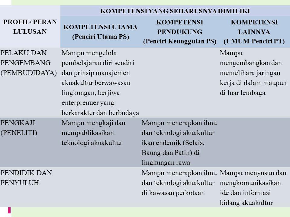 PROFIL/ PERAN LULUSAN KOMPETENSI YANG SEHARUSNYA DIMILIKI KOMPETENSI UTAMA (Penciri Utama PS) KOMPETENSI PENDUKUNG (Penciri Keunggulan PS) KOMPETENSI