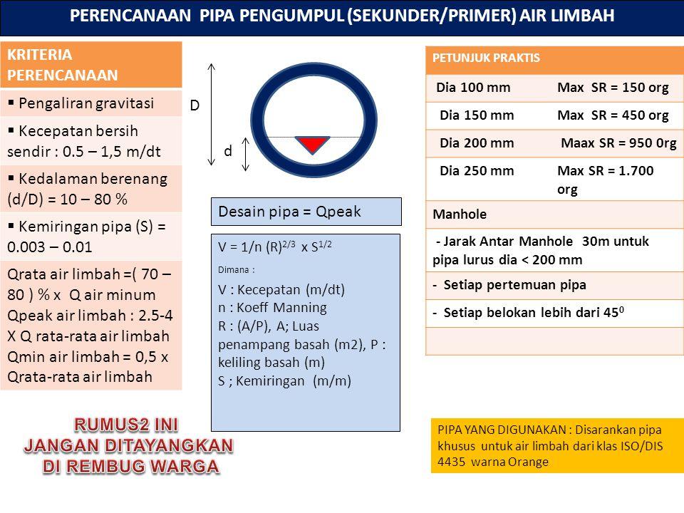 PERENCANAAN PIPA PENGUMPUL (SEKUNDER/PRIMER) AIR LIMBAH PETUNJUK PRAKTIS Dia 100 mmMax SR = 150 org Dia 150 mmMax SR = 450 org Dia 200 mm Maax SR = 95