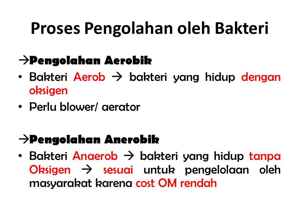 Proses Pengolahan oleh Bakteri  Pengolahan Aerobik Bakteri Aerob  bakteri yang hidup dengan oksigen Perlu blower/ aerator  Pengolahan Anerobik Bakteri Anaerob  bakteri yang hidup tanpa Oksigen  sesuai untuk pengelolaan oleh masyarakat karena cost OM rendah