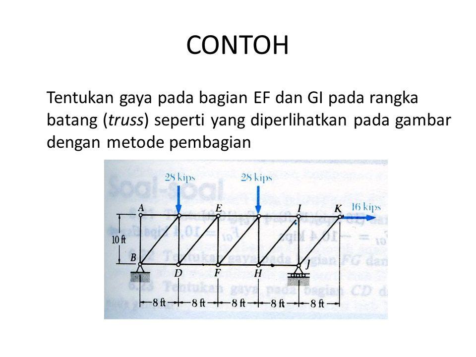 CONTOH Tentukan gaya pada bagian EF dan GI pada rangka batang (truss) seperti yang diperlihatkan pada gambar dengan metode pembagian