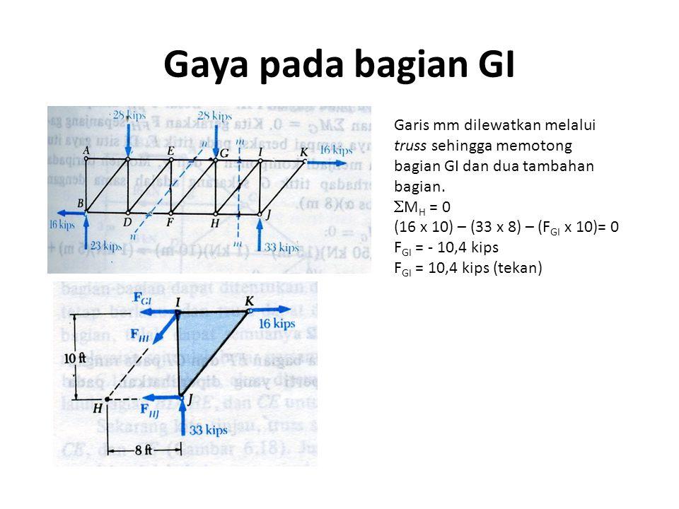Gaya pada bagian GI Garis mm dilewatkan melalui truss sehingga memotong bagian GI dan dua tambahan bagian.  M H = 0 (16 x 10) – (33 x 8) – (F GI x 10