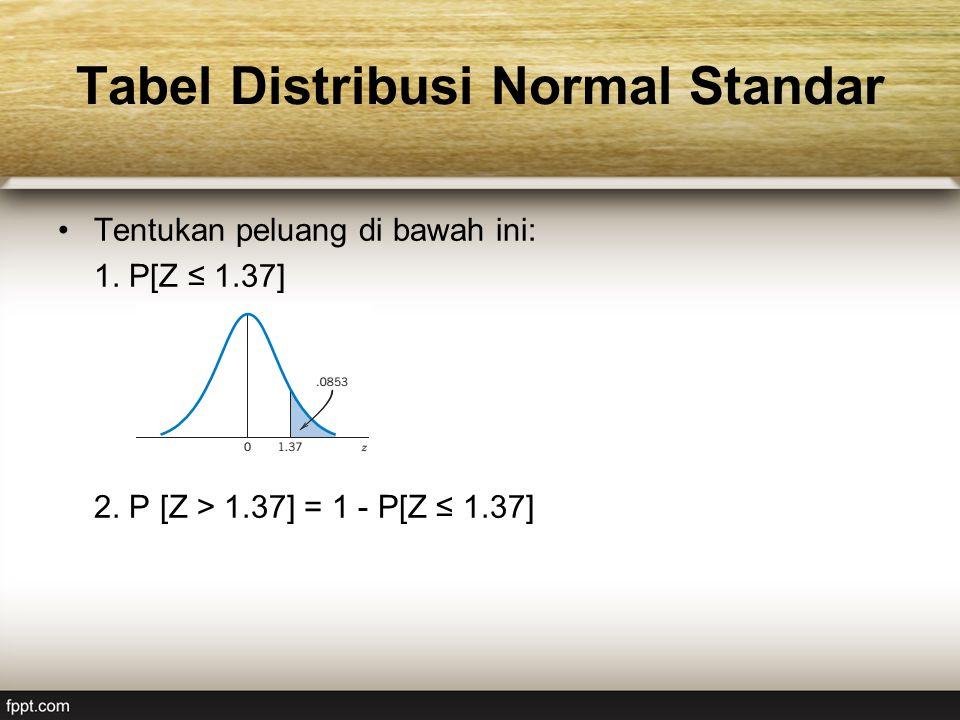 Tabel Distribusi Normal Standar Tentukan peluang di bawah ini: 1.