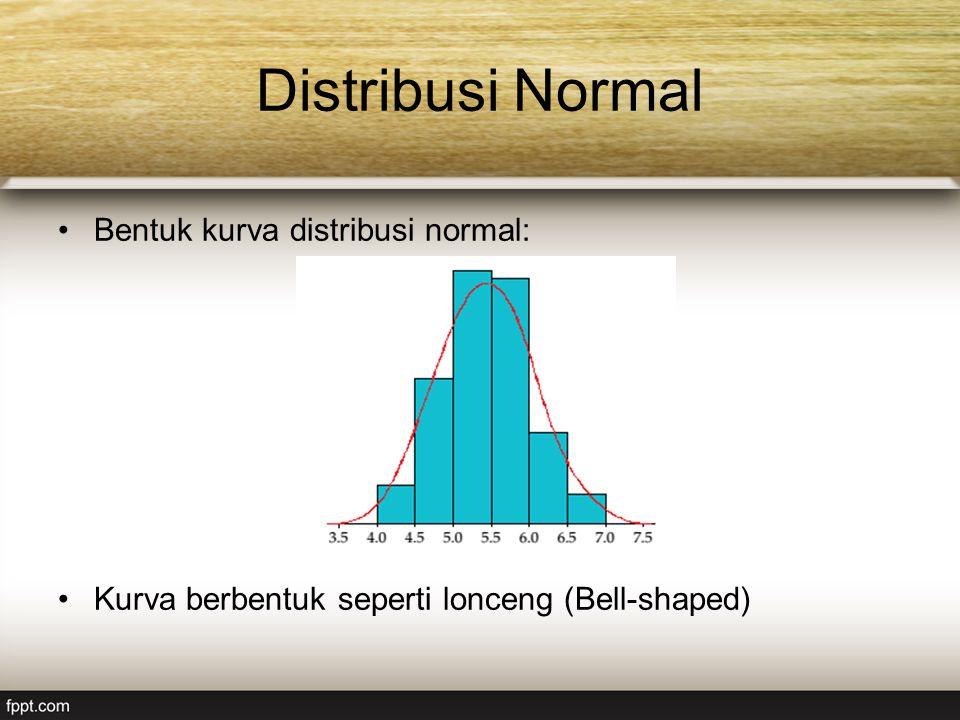 Distribusi Normal Bentuk kurva distribusi normal: Kurva berbentuk seperti lonceng (Bell-shaped)