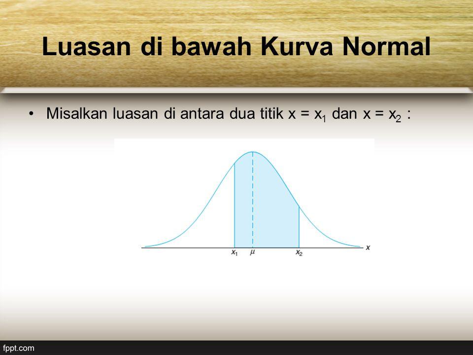 Luasan di bawah Kurva Normal Misalkan luasan di antara dua titik x = x 1 dan x = x 2 :